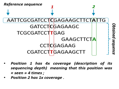 CovReport Figure 1