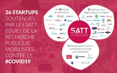 Le Réseau SATT au coeur de la crise sanitaire : 26 start-ups mobilisées