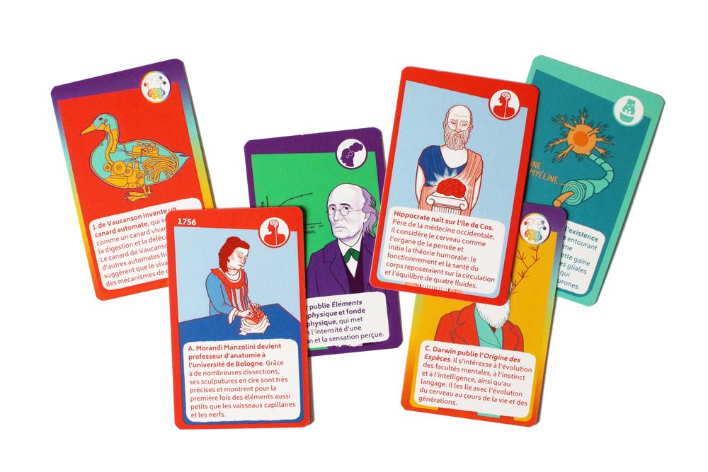 « A Vos Cerveaux », un jeu de 80 cartes divisé en 4 catégories sur l'histoire des neurosciences